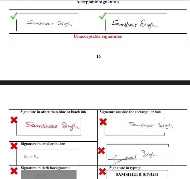 GATE Signature Format